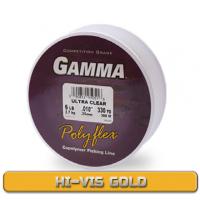 Gamma Copolymer